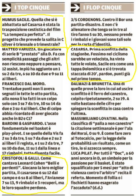 Tratto dal Messaggero Veneto del 29-11-2016